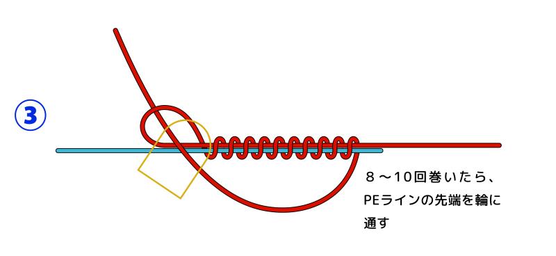 PEとナイロンライン 結び方