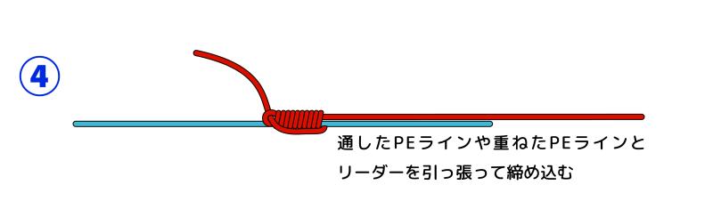 PEの結び方